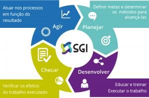 SGI-Reframax